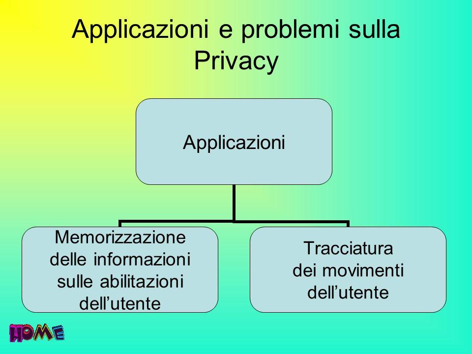 Applicazioni e problemi sulla Privacy