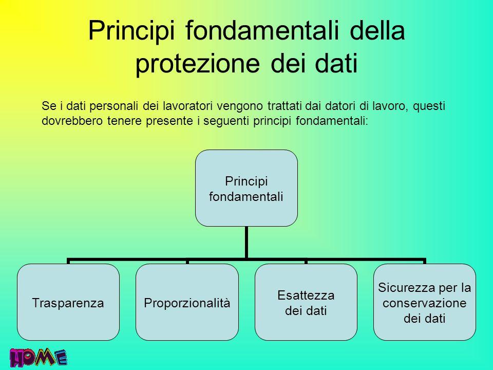 Principi fondamentali della protezione dei dati