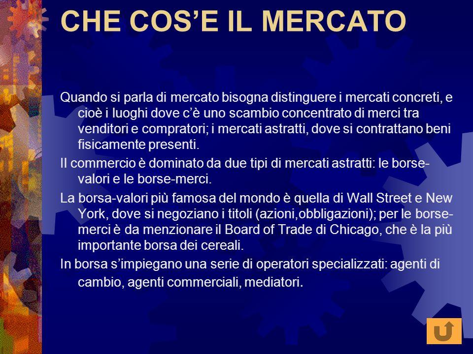 CHE COS'E IL MERCATO