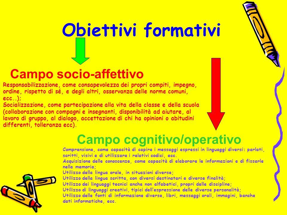Obiettivi formativi Campo socio-affettivo Campo cognitivo/operativo