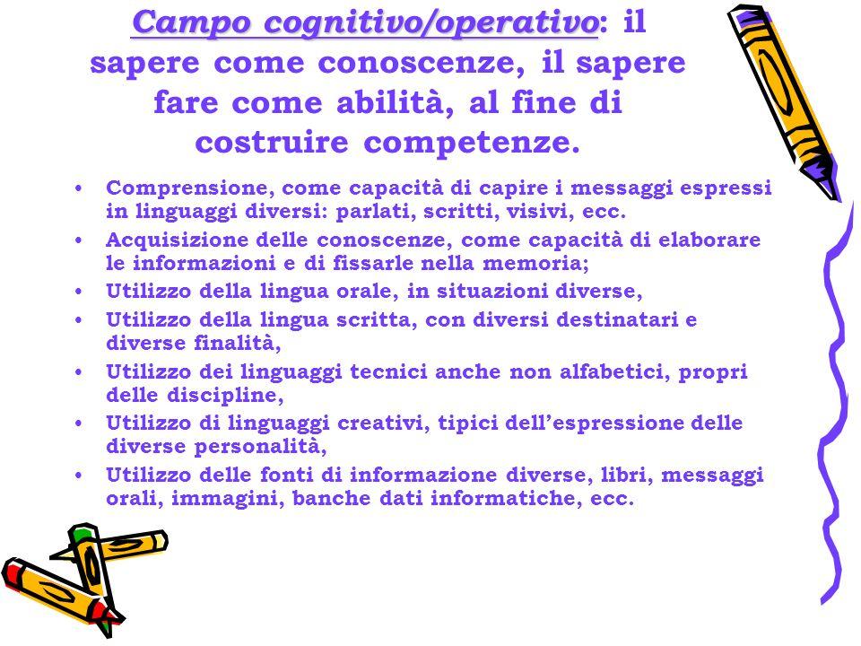Campo cognitivo/operativo: il sapere come conoscenze, il sapere fare come abilità, al fine di costruire competenze.