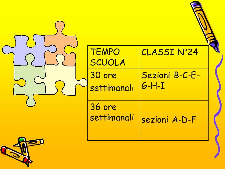 TEMPO SCUOLA CLASSI N°24 30 ore settimanali Sezioni B-C-E-G-H-I 36 ore settimanali sezioni A-D-F