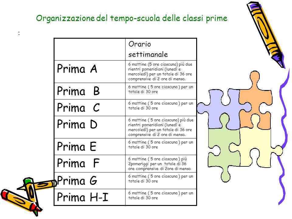Organizzazione del tempo-scuola delle classi prime
