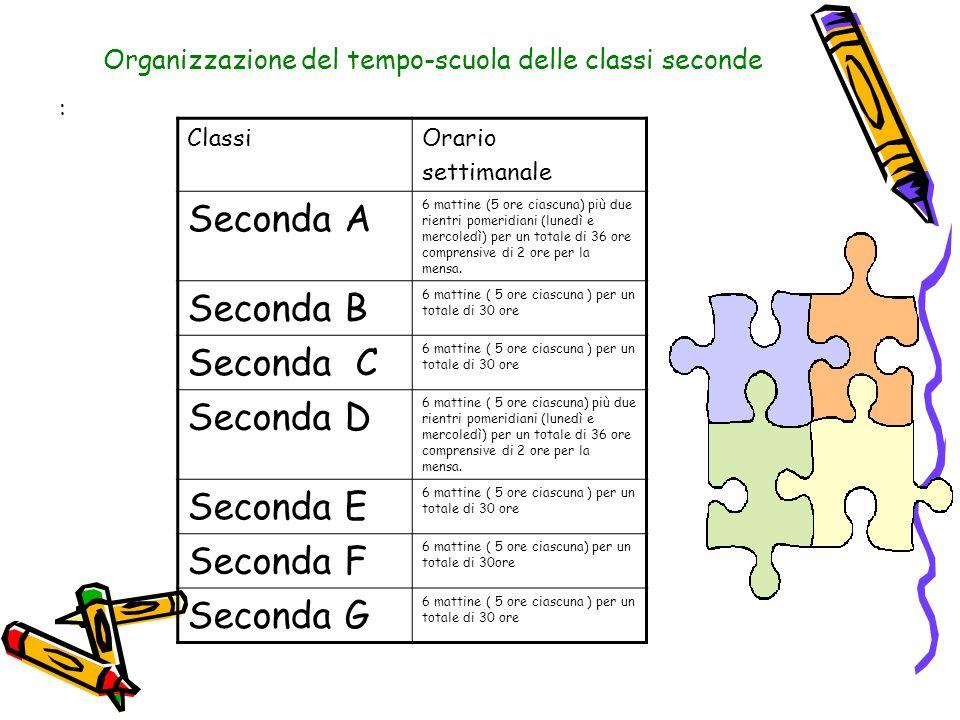 Organizzazione del tempo-scuola delle classi seconde