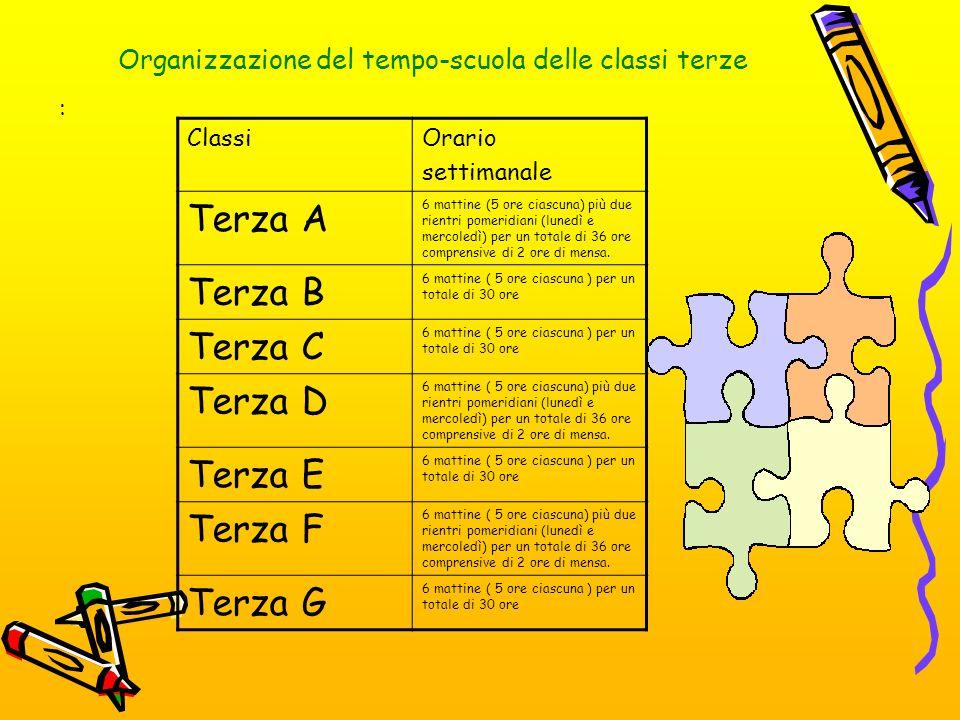 Organizzazione del tempo-scuola delle classi terze