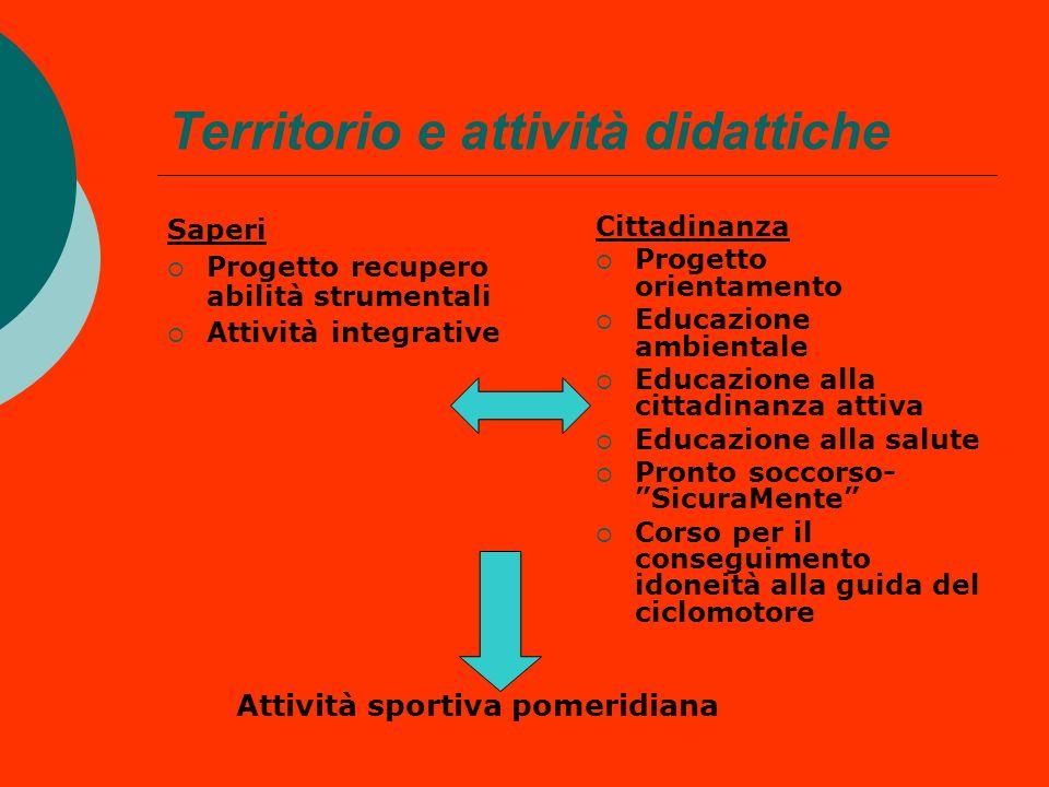 Territorio e attività didattiche