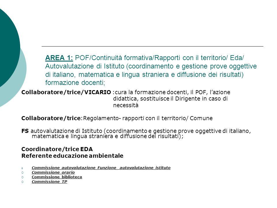 AREA 1: POF/Continuità formativa/Rapporti con il territorio/ Eda/ Autovalutazione di Istituto (coordinamento e gestione prove oggettive di italiano, matematica e lingua straniera e diffusione dei risultati) formazione docenti;