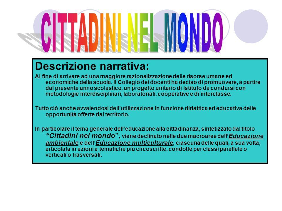 CITTADINI NEL MONDO Descrizione narrativa: