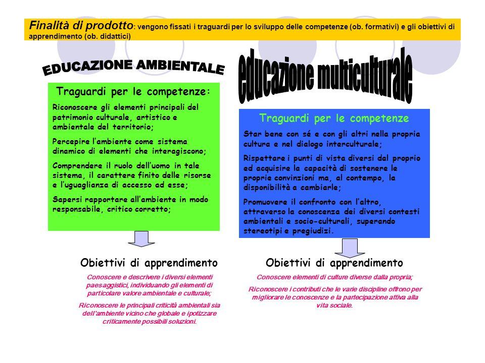 educazione multiculturale