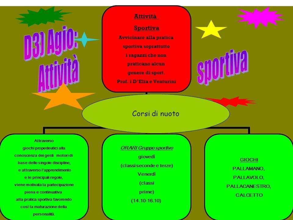 D3) Agio: sportiva Attività Corsi di nuoto