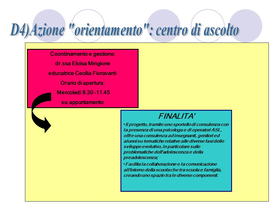 D4)Azione orientamento : centro di ascolto