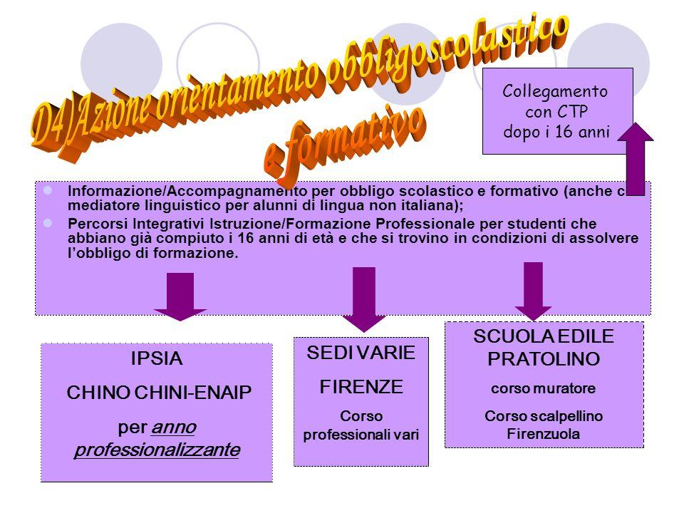D4)Azione orientamento obbligoscolastico e formativo
