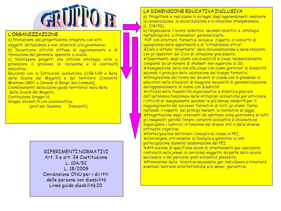 GRUPPO H LA DIMENSIONE EDUCATIVA INCLUSIVA L'ORGANIZZAZIONE