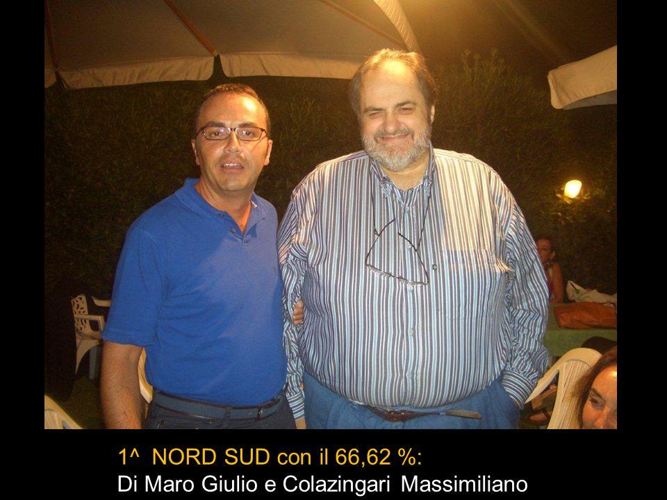 1^ NORD SUD con il 66,62 %: Di Maro Giulio e Colazingari Massimiliano