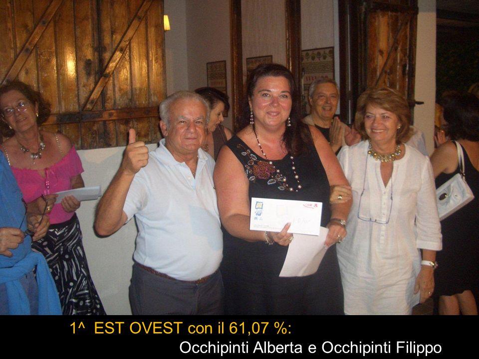 1^ EST OVEST con il 61,07 %: Occhipinti Alberta e Occhipinti Filippo