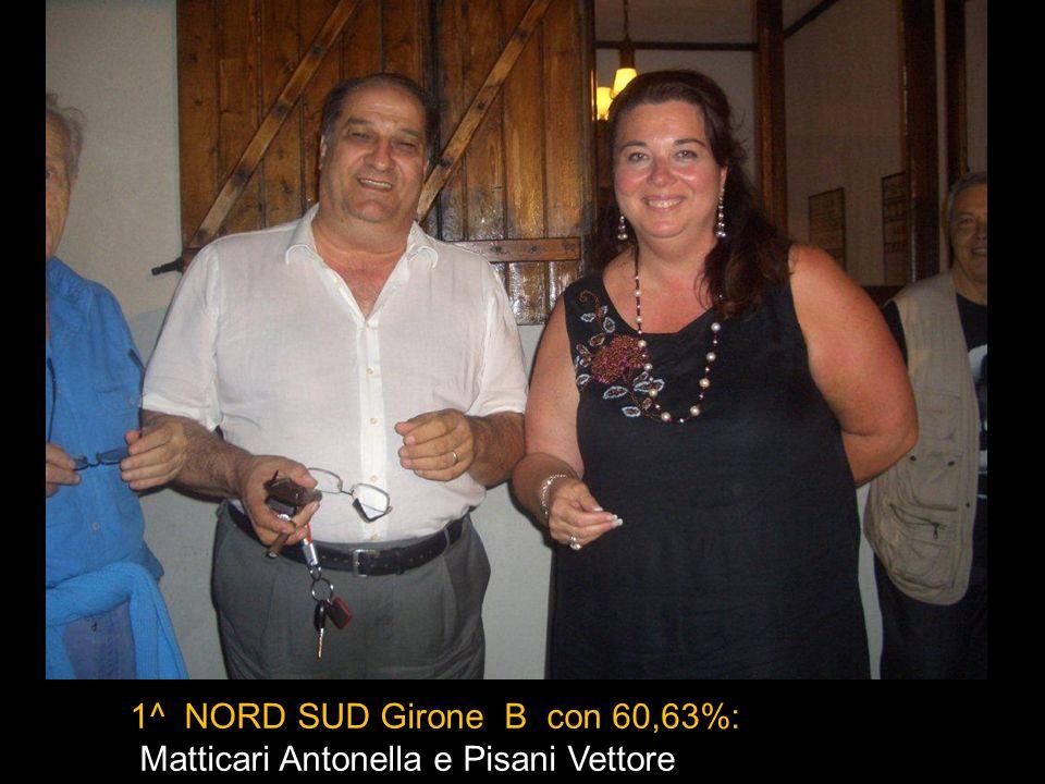 1^ NORD SUD Girone B con 60,63%: