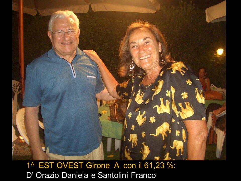 1^ EST OVEST Girone A con il 61,23 %: