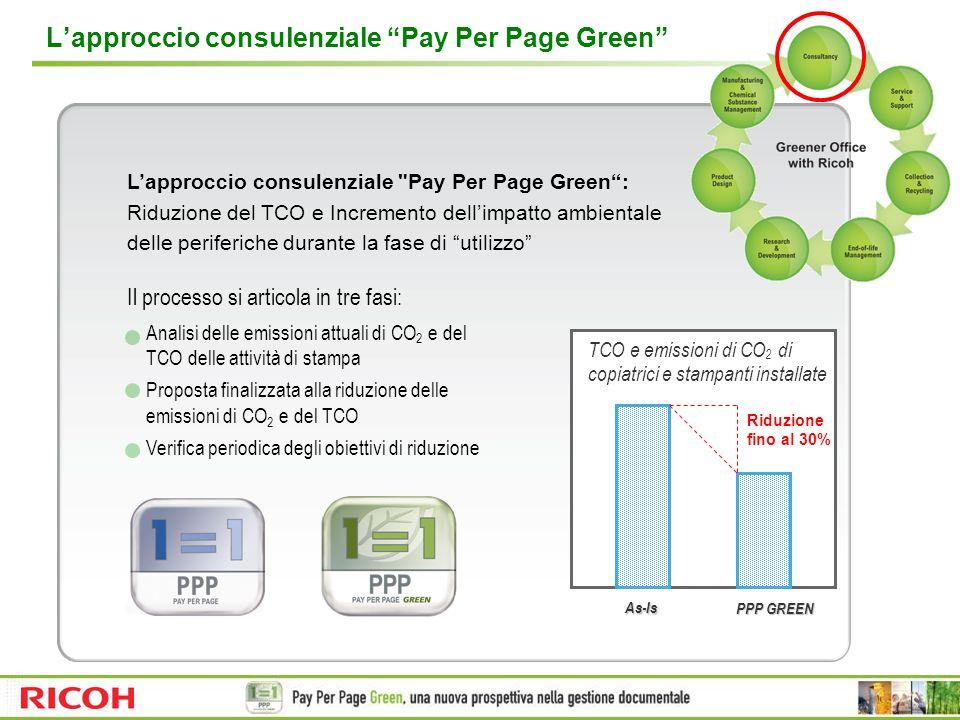 L'approccio consulenziale Pay Per Page Green
