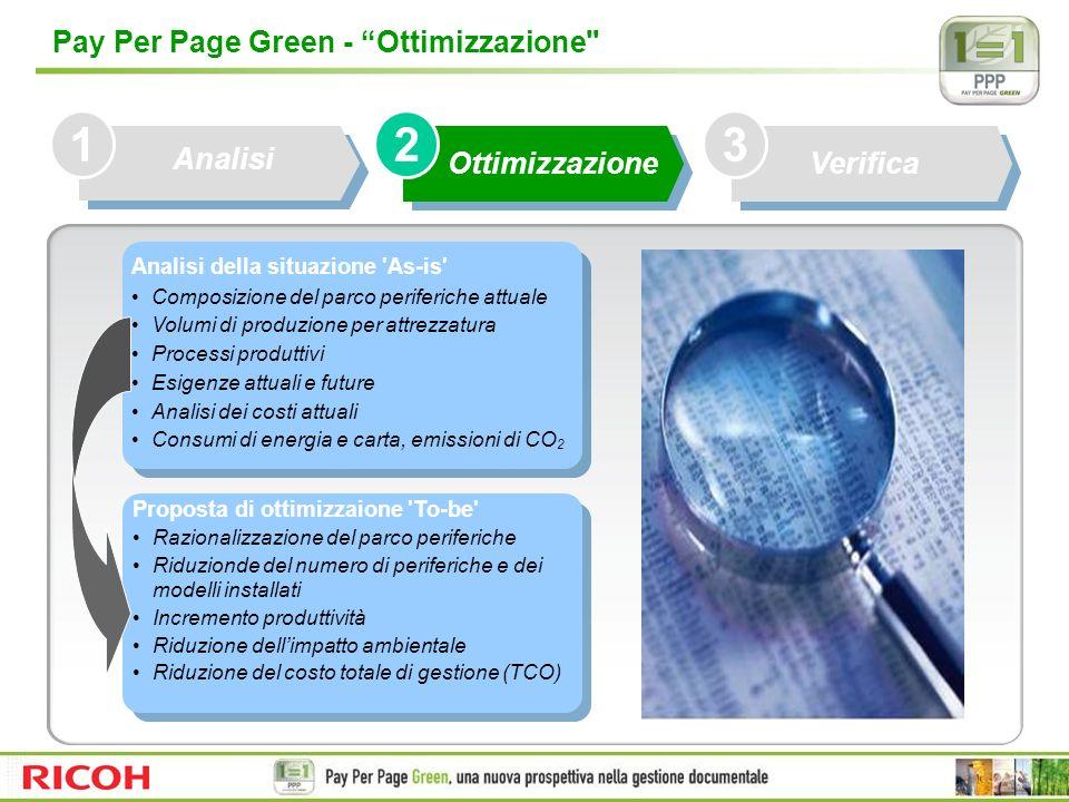 Pay Per Page Green - Ottimizzazione