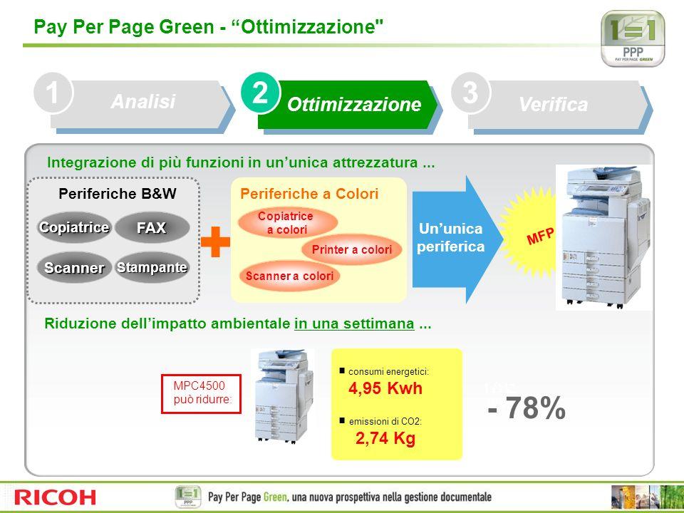1 2 3 - 78% Pay Per Page Green - Ottimizzazione Analisi