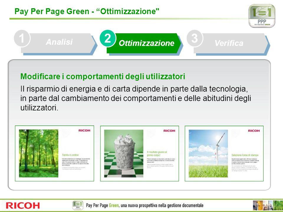1 2 3 Pay Per Page Green - Ottimizzazione Analisi Ottimizzazione