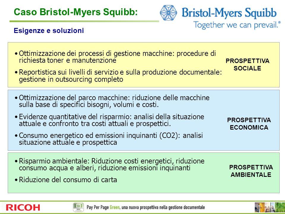 Caso Bristol-Myers Squibb: Esigenze e soluzioni