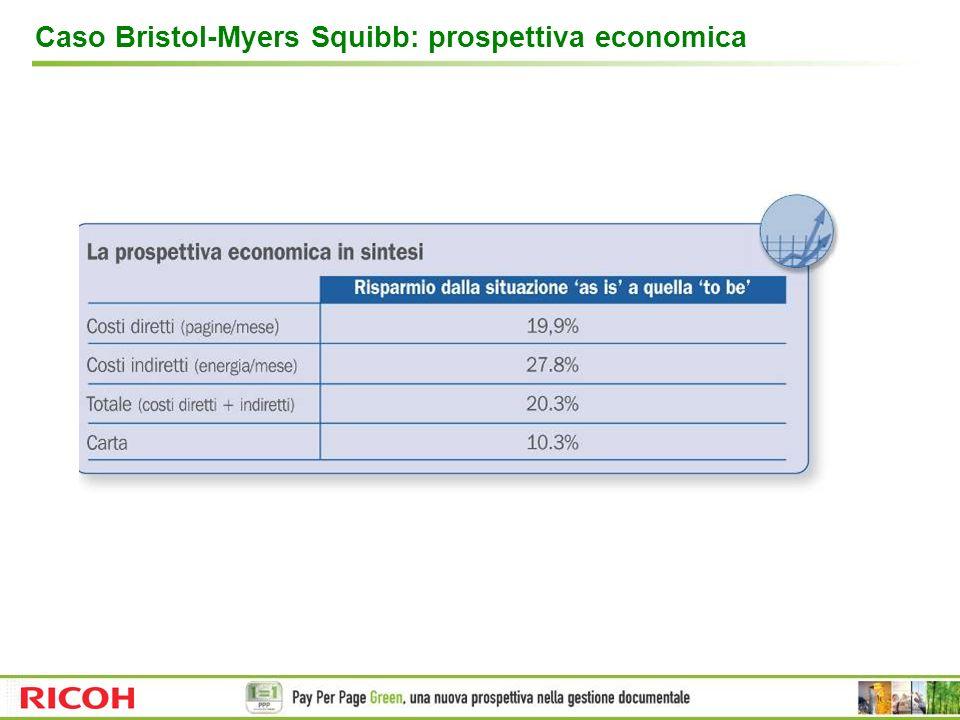 Caso Bristol-Myers Squibb: prospettiva economica
