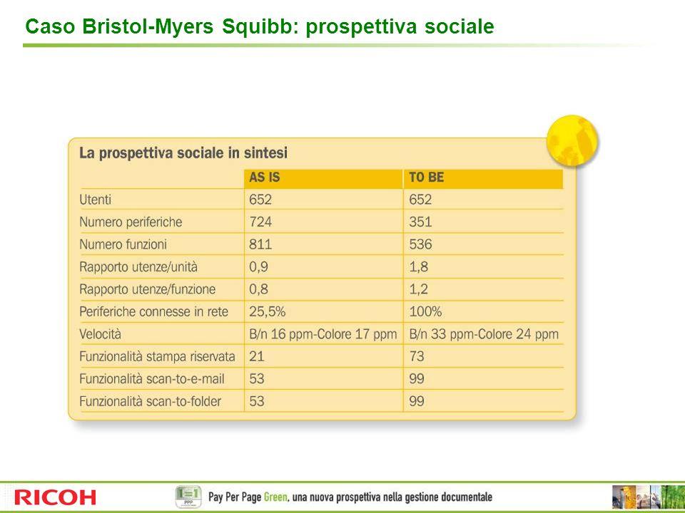 Caso Bristol-Myers Squibb: prospettiva sociale
