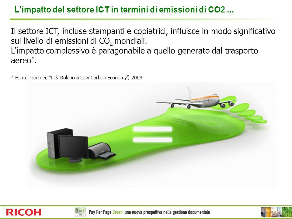 L'impatto del settore ICT in termini di emissioni di CO2 ...