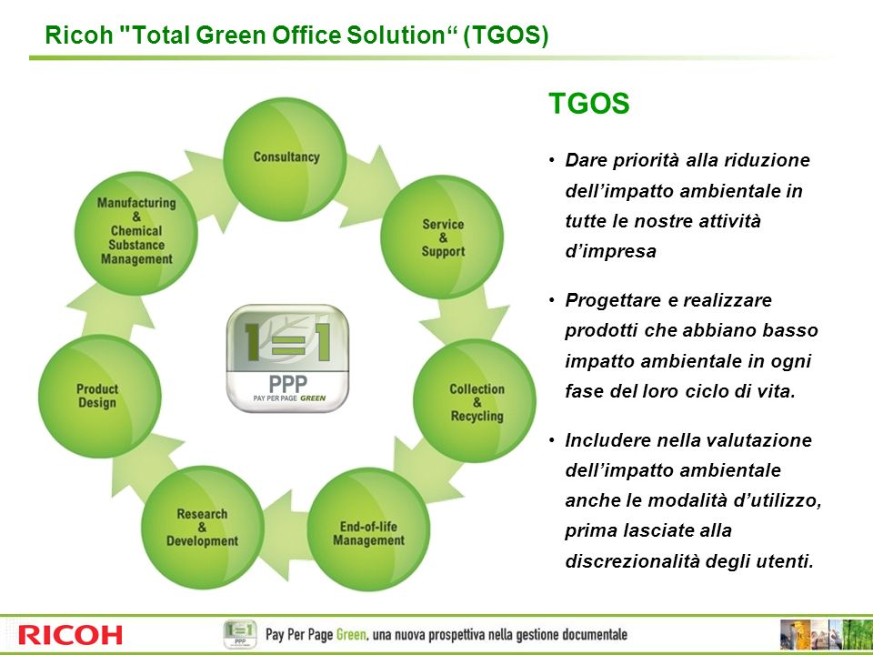 Ricoh Total Green Office Solution (TGOS)