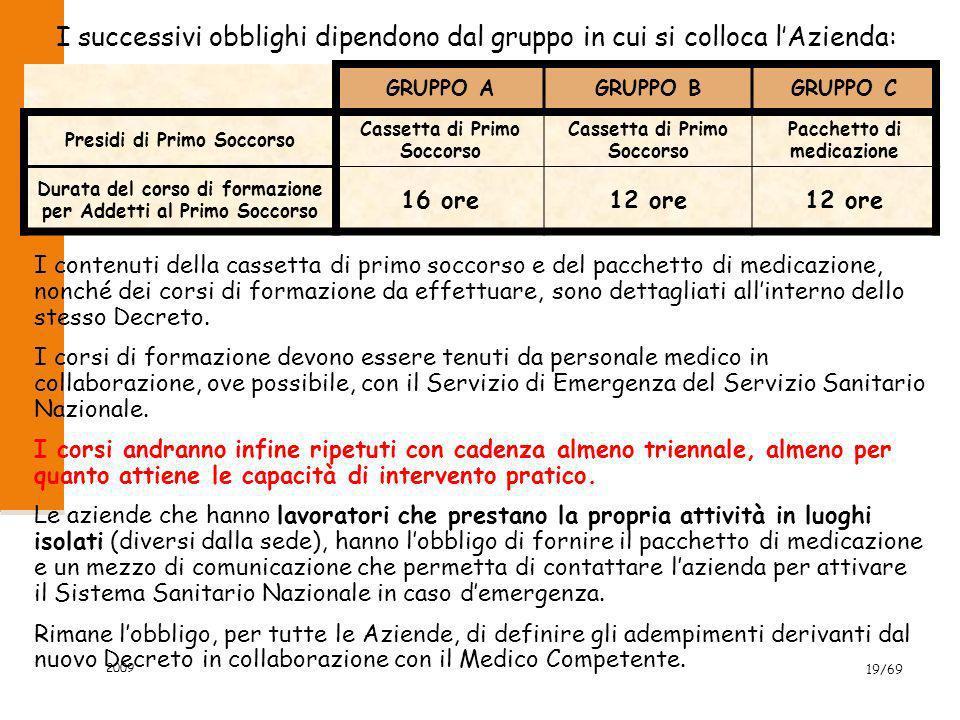 I successivi obblighi dipendono dal gruppo in cui si colloca l'Azienda: