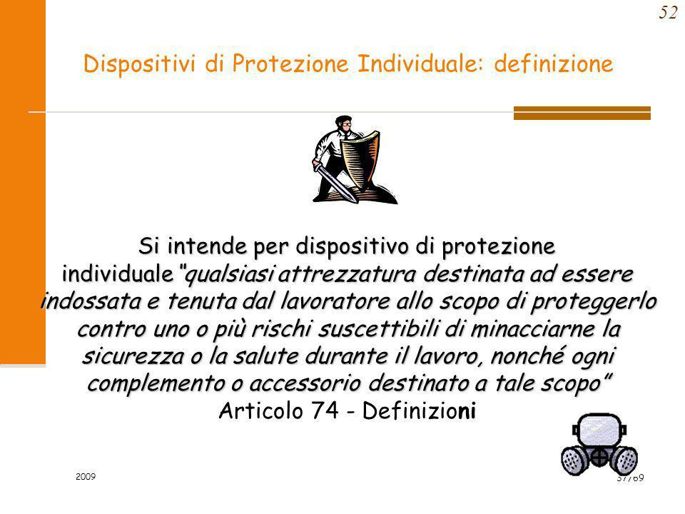 Dispositivi di Protezione Individuale: definizione