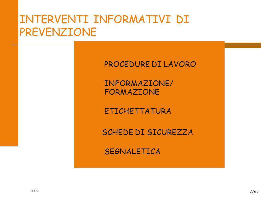 INTERVENTI INFORMATIVI DI PREVENZIONE