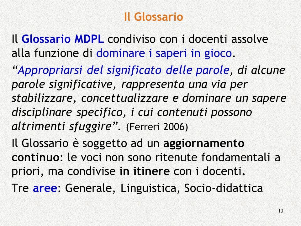 Il Glossario