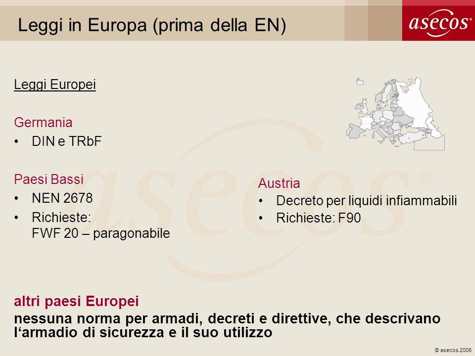 Leggi in Europa (prima della EN)