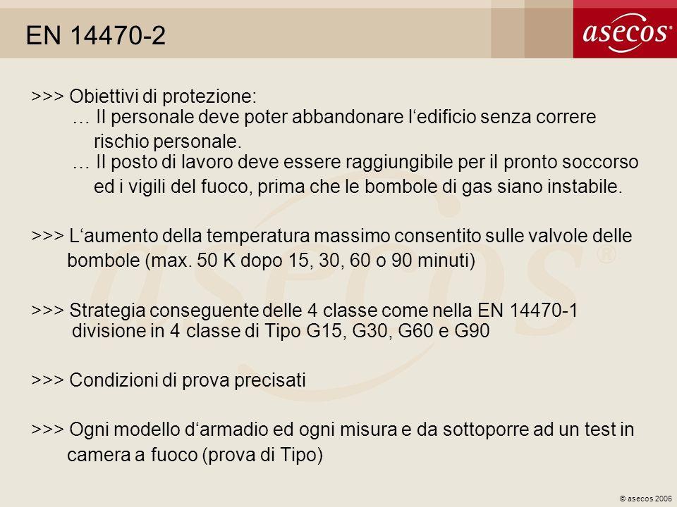 EN 14470-2 >>> Obiettivi di protezione: … Il personale deve poter abbandonare l'edificio senza correre.