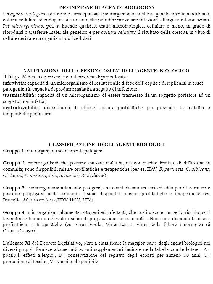 DEFINIZIONE DI AGENTE BIOLOGICO