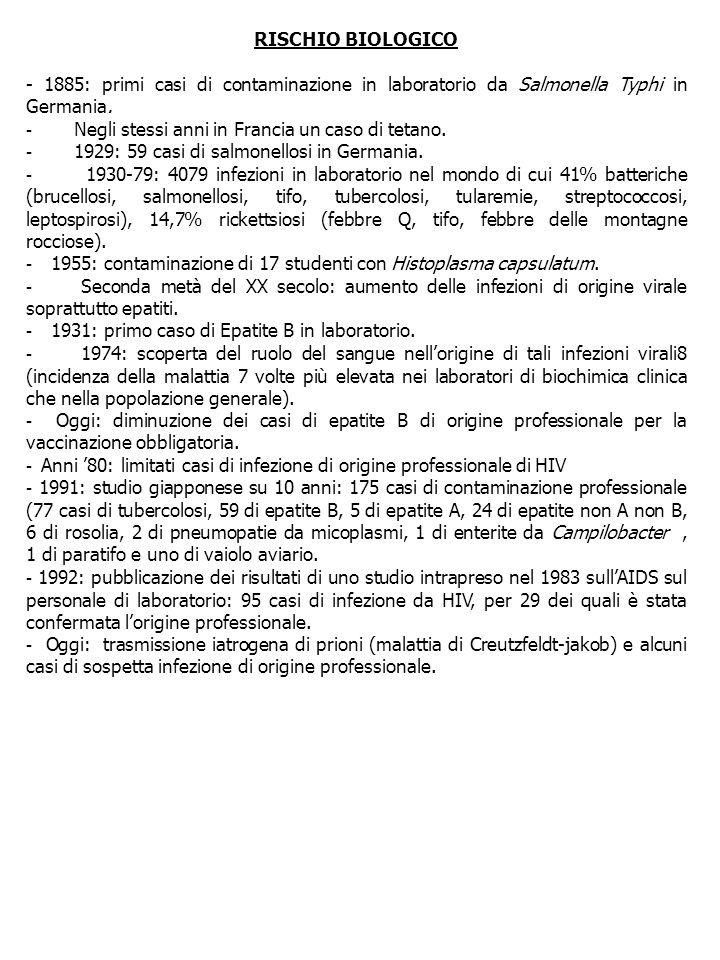 RISCHIO BIOLOGICO - 1885: primi casi di contaminazione in laboratorio da Salmonella Typhi in Germania.
