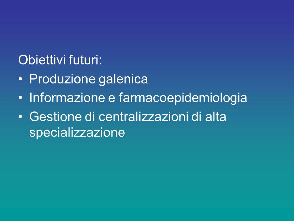 Obiettivi futuri:Produzione galenica.Informazione e farmacoepidemiologia.