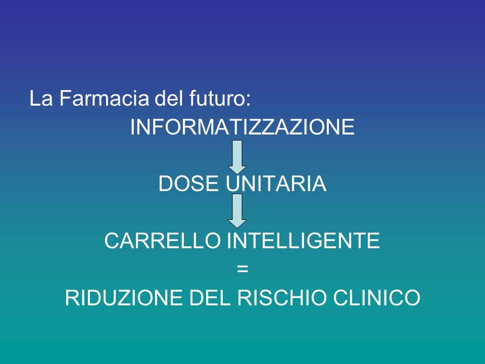 La Farmacia del futuro: INFORMATIZZAZIONE DOSE UNITARIA