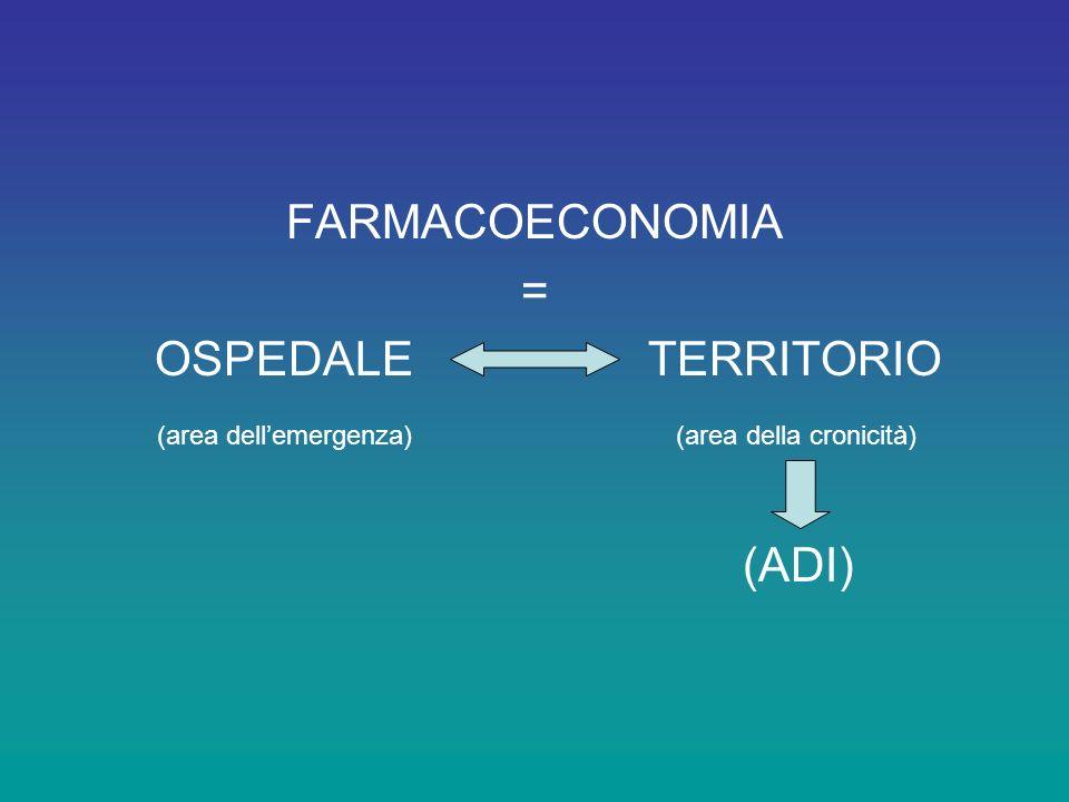 FARMACOECONOMIA= OSPEDALE TERRITORIO. (area dell'emergenza) (area della cronicità)
