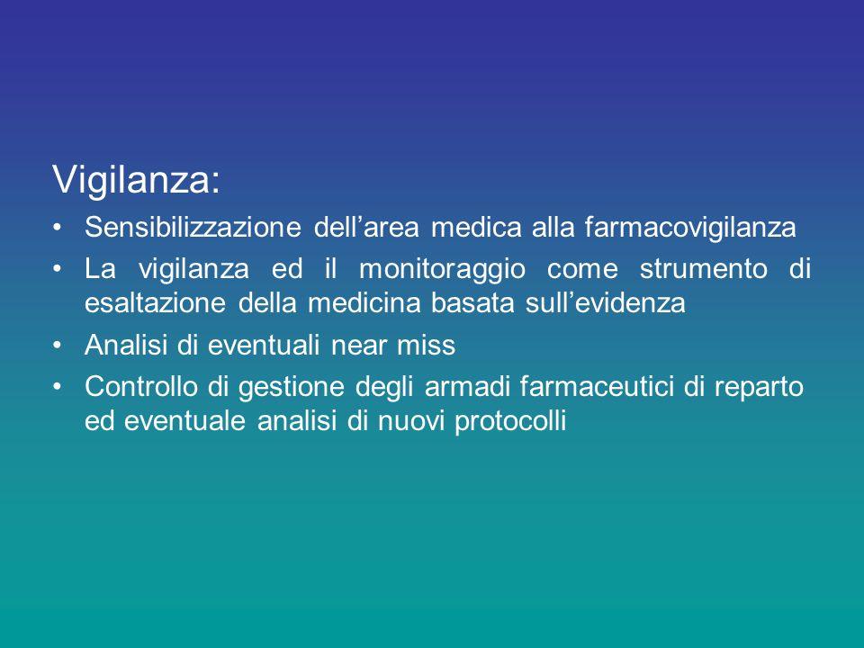 Vigilanza: Sensibilizzazione dell'area medica alla farmacovigilanza