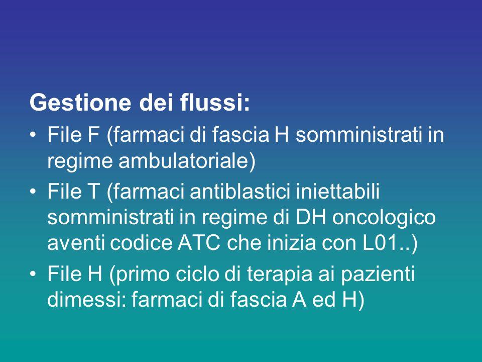 Gestione dei flussi:File F (farmaci di fascia H somministrati in regime ambulatoriale)