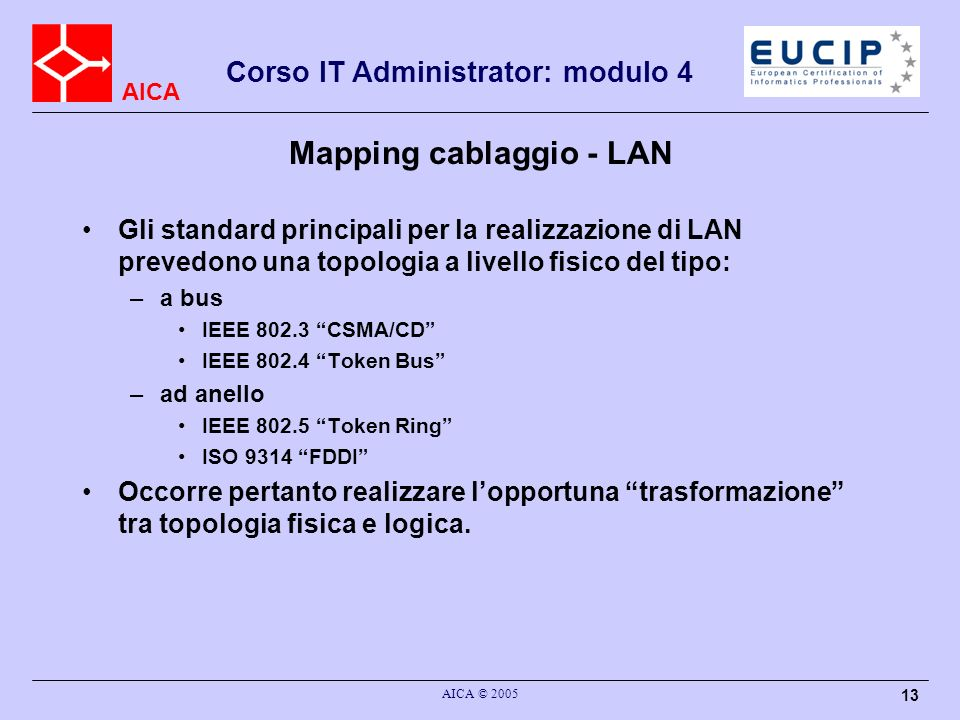Mapping cablaggio - LAN