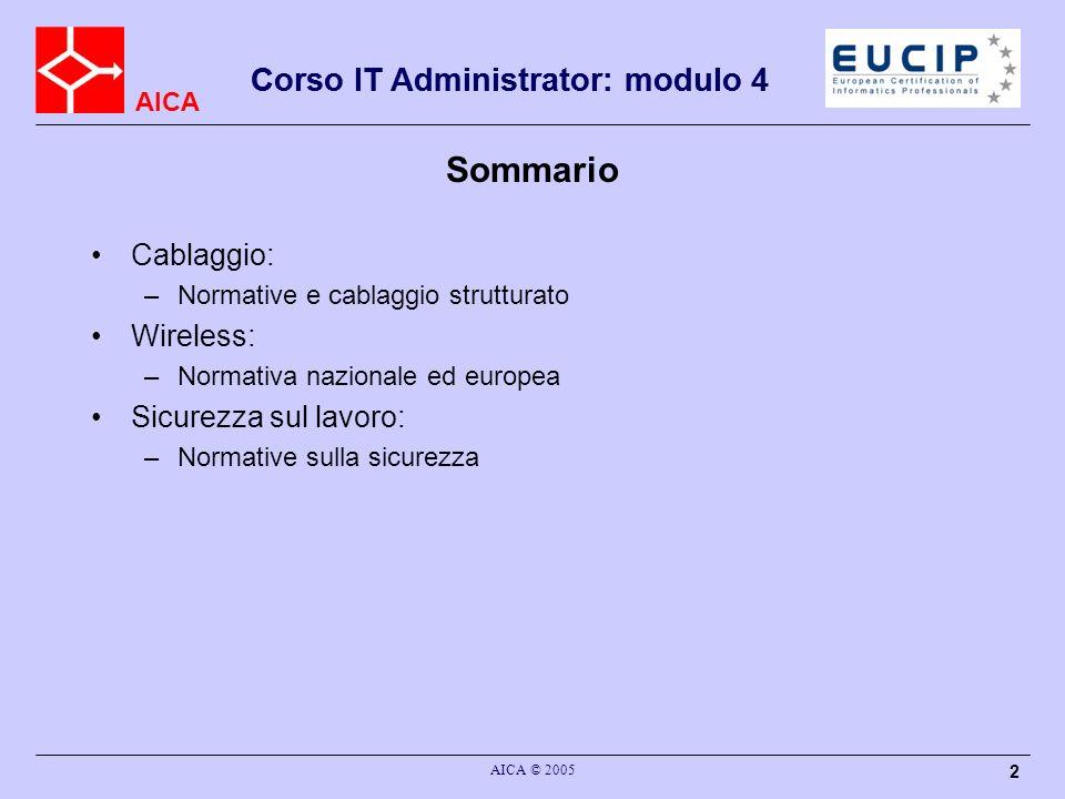 Sommario Corso IT Administrator: modulo 4 Cablaggio: Wireless: