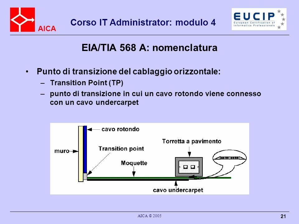 EIA/TIA 568 A: nomenclatura
