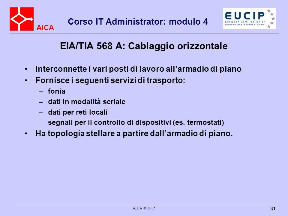 EIA/TIA 568 A: Cablaggio orizzontale