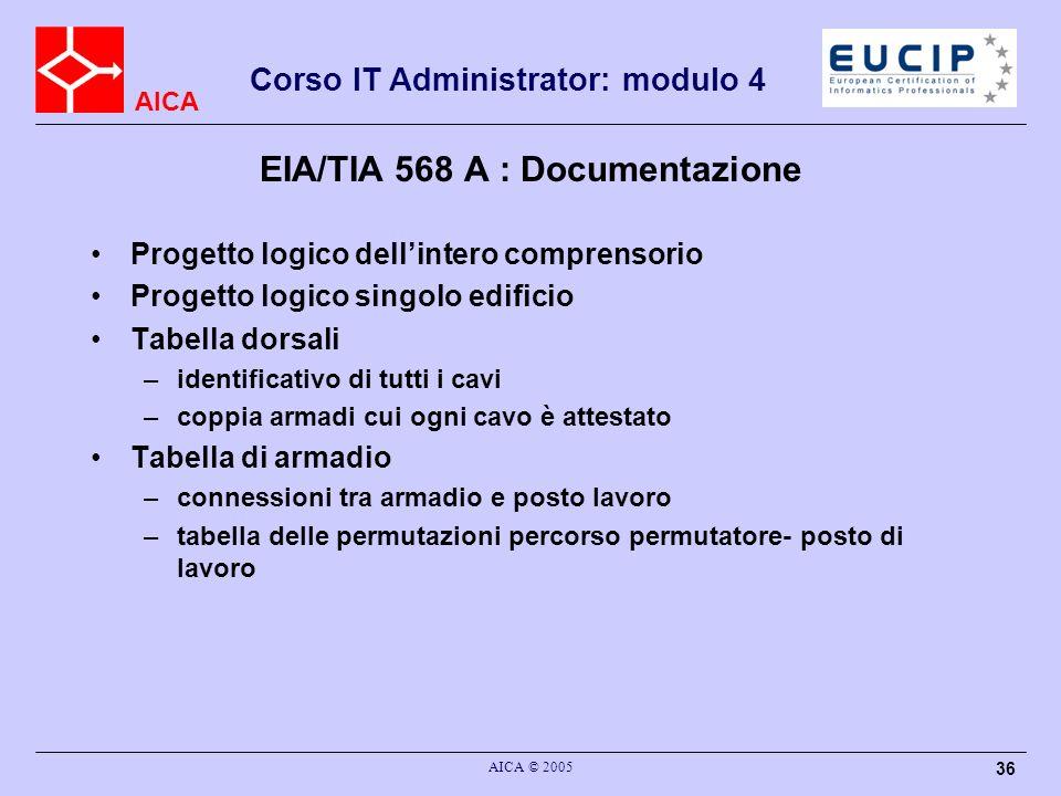 EIA/TIA 568 A : Documentazione
