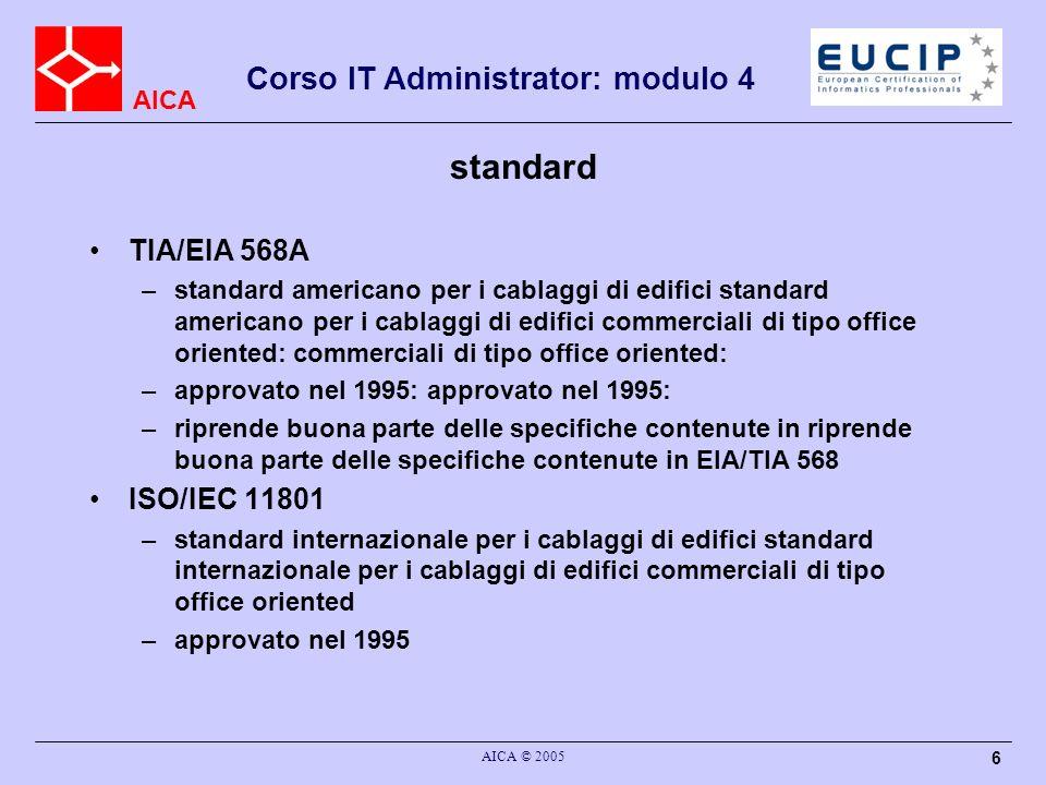 standard TIA/EIA 568A ISO/IEC 11801