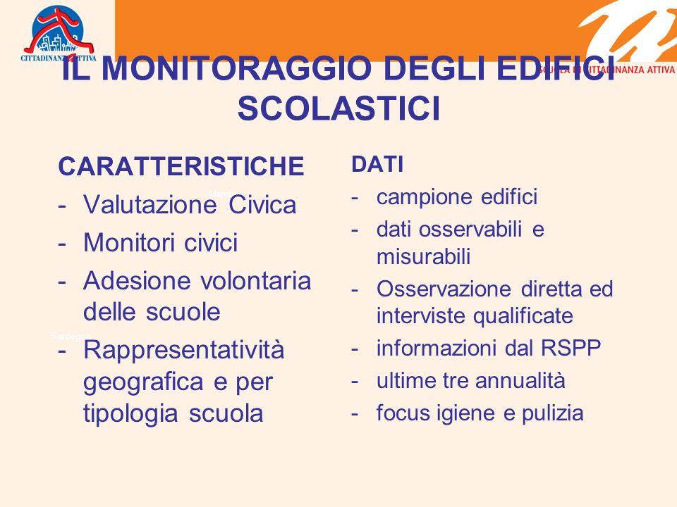 IL MONITORAGGIO DEGLI EDIFICI SCOLASTICI